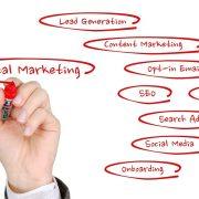 Inbound Marketing-Kundenpflege-Content