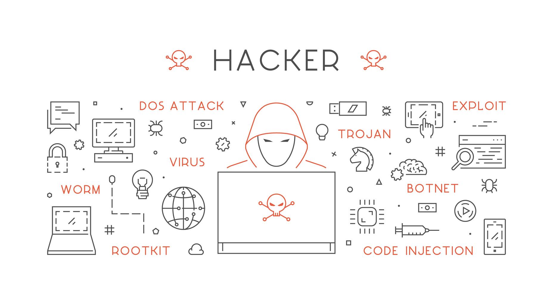 SSL Zertifikat. Sichern Sie Ihre Webseite vor Hackerangriffen.