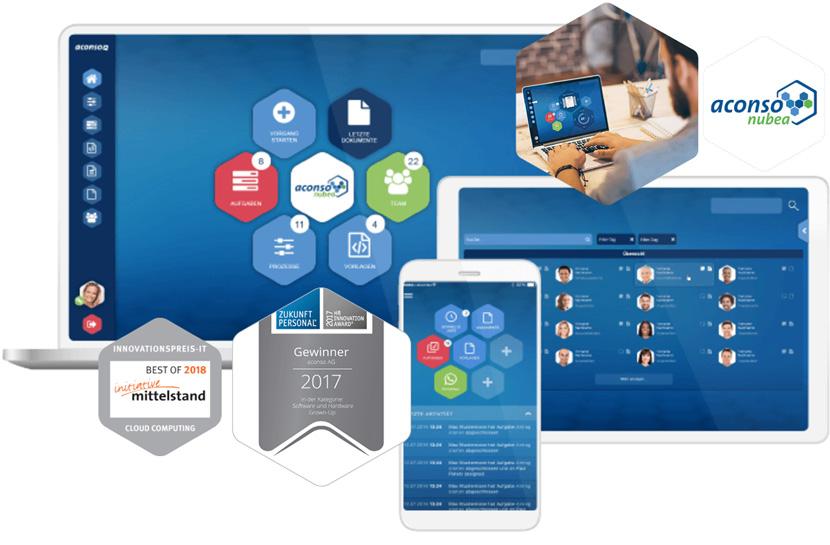 Digitale Personalakte von aconso - Nubea Dashboard